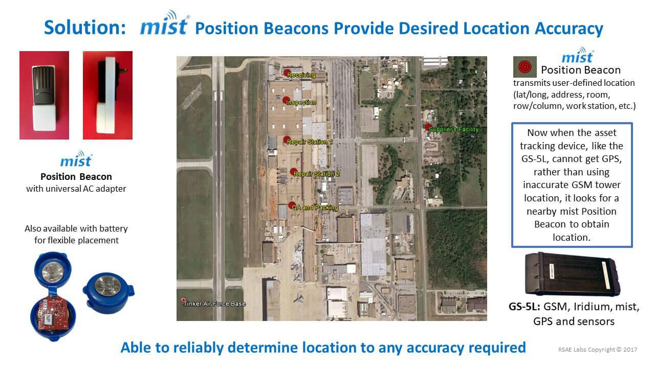 mist® Position Beacon - RSAE Labs